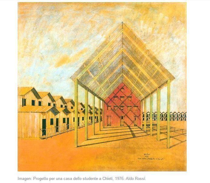 Aldo Rossi, Teoría y Proyecto. Conferencia de Gino Malacarne