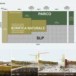 Images: © OMA & Laboratorio Permanente