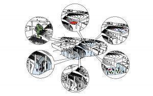 Diagram by Big - Bjarke Ingels Group