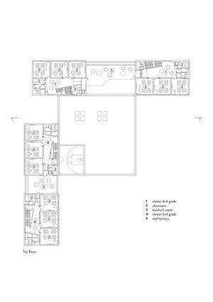 Drawings: by SOA architekti
